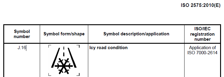 Snowflake Symbol In Car Images Free Symbol And Sign Meaning