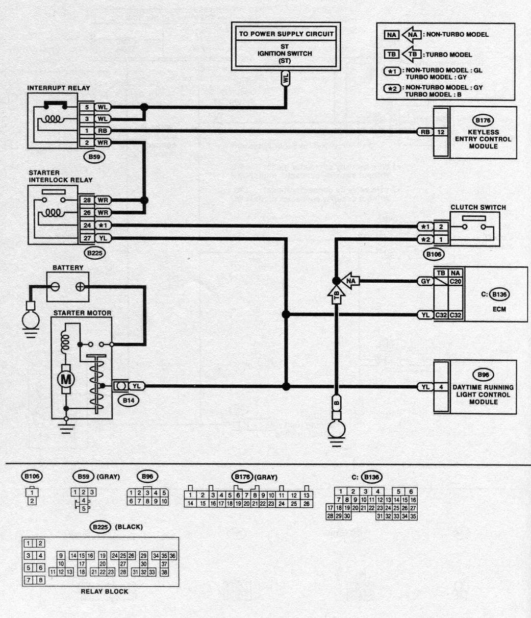 Engine Immobilizer Wiring Diagram Subaru Immobiliser Schematics And Diagrams After Programming Keyless Fob Intermittent Starting Issues